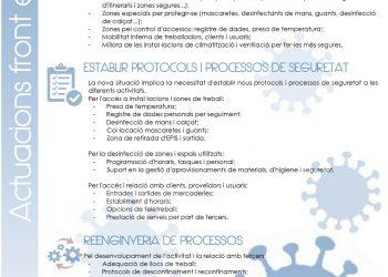 Ingeniería y reorganización COVID-19
